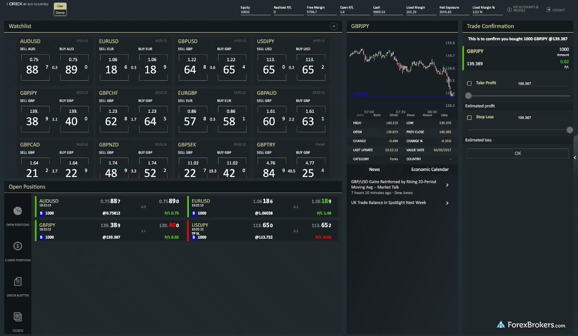 ADS Securities - Opiniones y Review del Broker