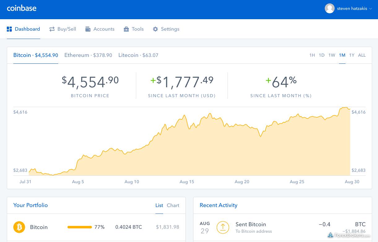 Coinbase - Opiniones y Review del Broker