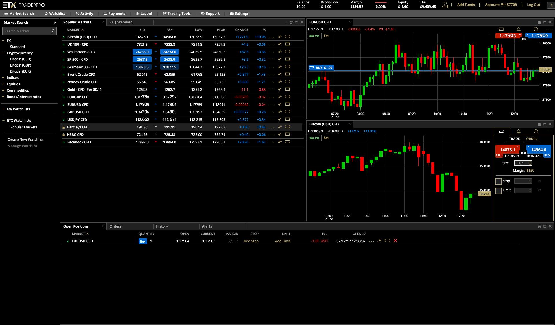 ETX Capital - Opiniones y Review del Broker