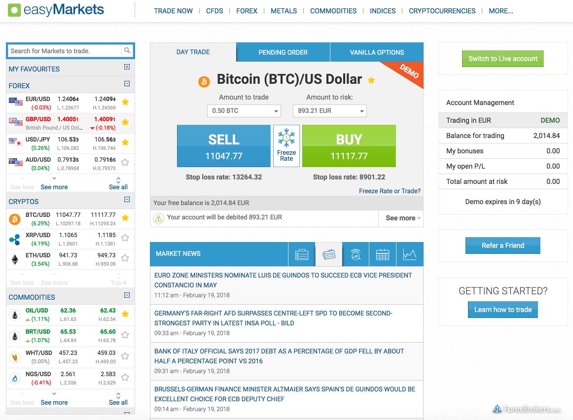 easyMarkets - Opiniones y Review del Broker